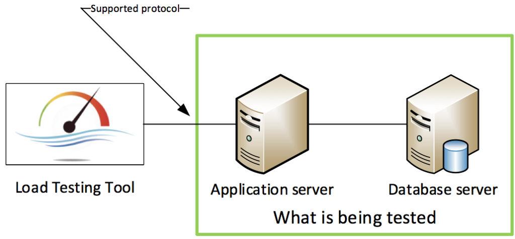 citrix protocol