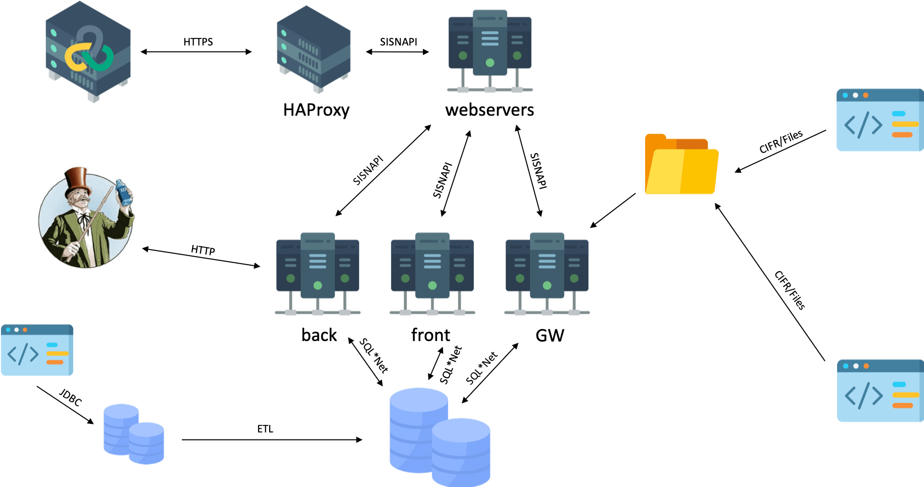 How to load test Siebel CRM our solution